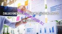 Evaluasi Kinerja Perusahaan Melalui DuPont Analysis